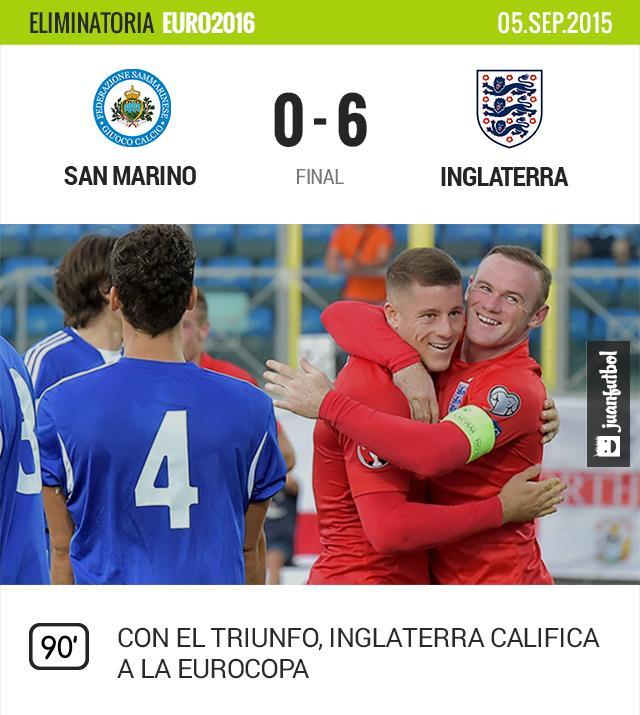 San Marino-Inglaterra