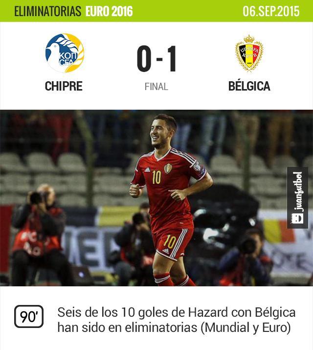 Con gol de Eden Hazard, Bélgica vence por la mínima a Chipre