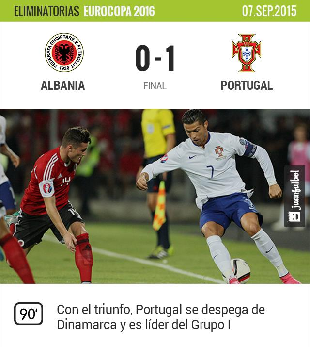 Albania-Portugal