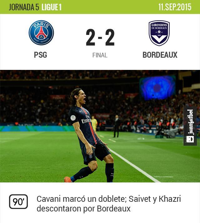 PSG empata 2-2 frente a Bordeaux. Cavani marcó un doblete