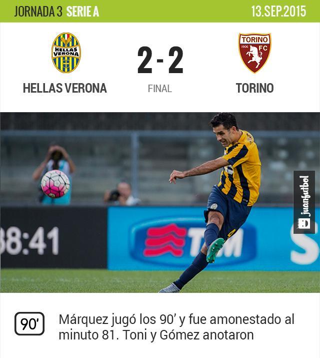 Rafa Márquez y el Hellas Verona empatan a dos goles frente al Torino en la jornada 3 de la Serie A. El mexicano jugó todo el partido y fue amonestado.