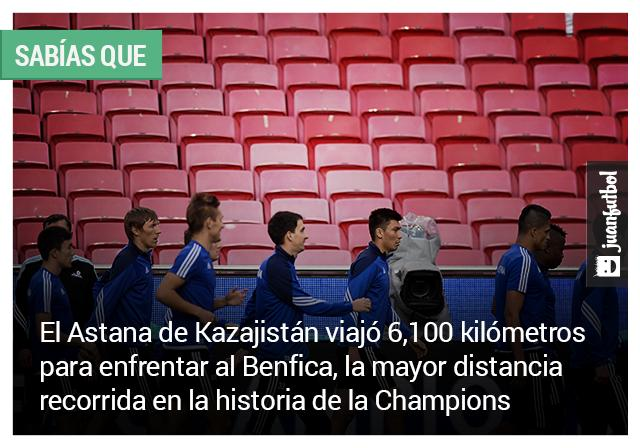 Astana de Kazajistán ya hizo historia en la Champions League al recorrer más de 6 mil kilómetros para enfrentar al Benfica