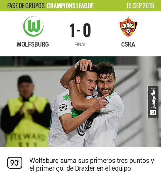 Wolfsburg vence por la mínima al CSKA