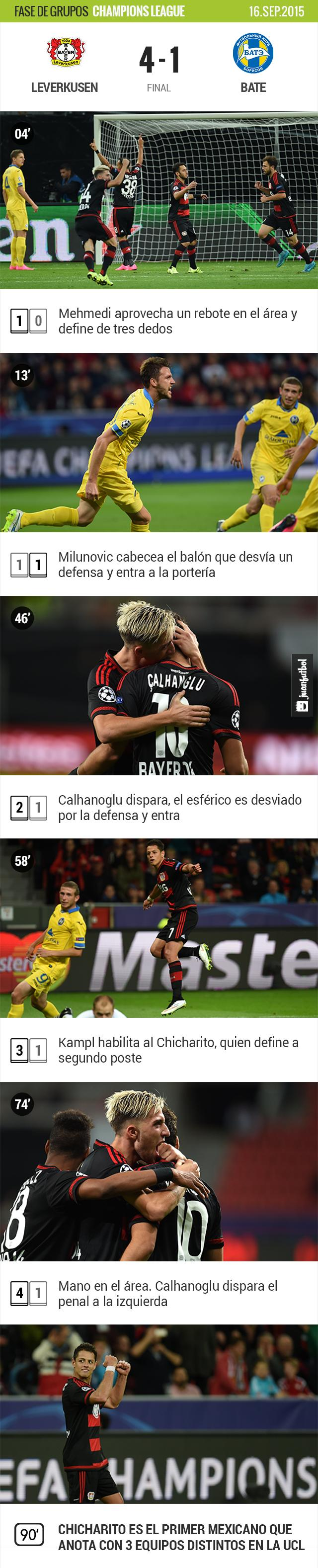 Bayer Leverkusen-Bate