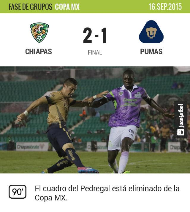 Chiapas venció a Pumas