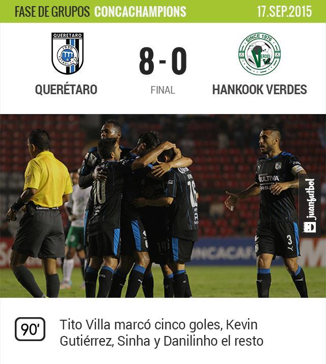 Querétaro 8-0 Hankook Verdes