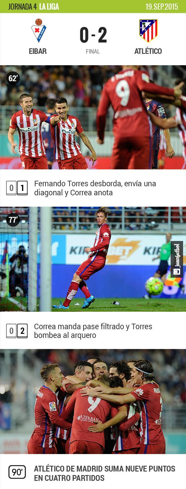 Atlético de Madrid vence de visita al Eibar con goles de Torres y Correa.