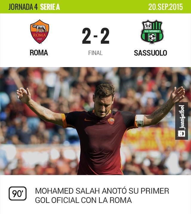 Roma vs. Sassuolo