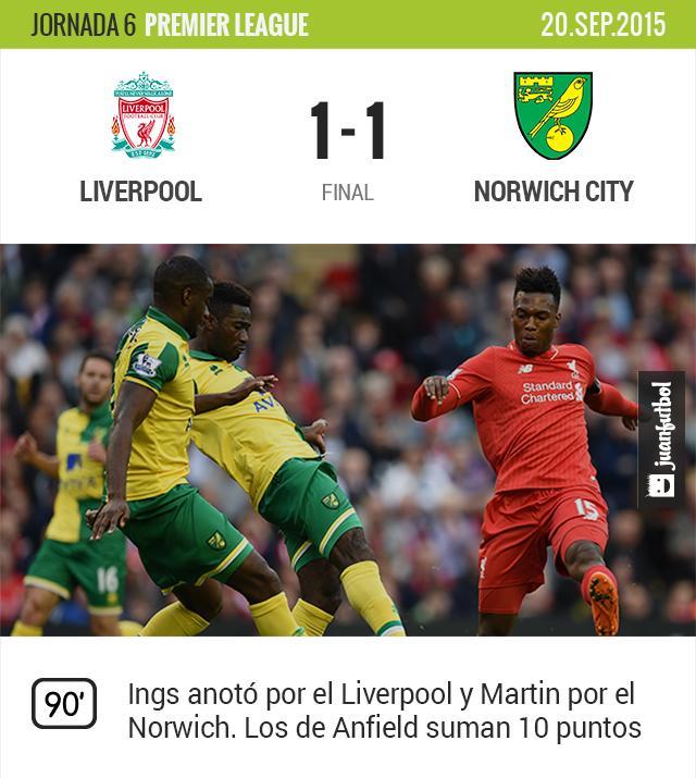 Liverpool no pasa del empate ante el Norwich en Anfield.