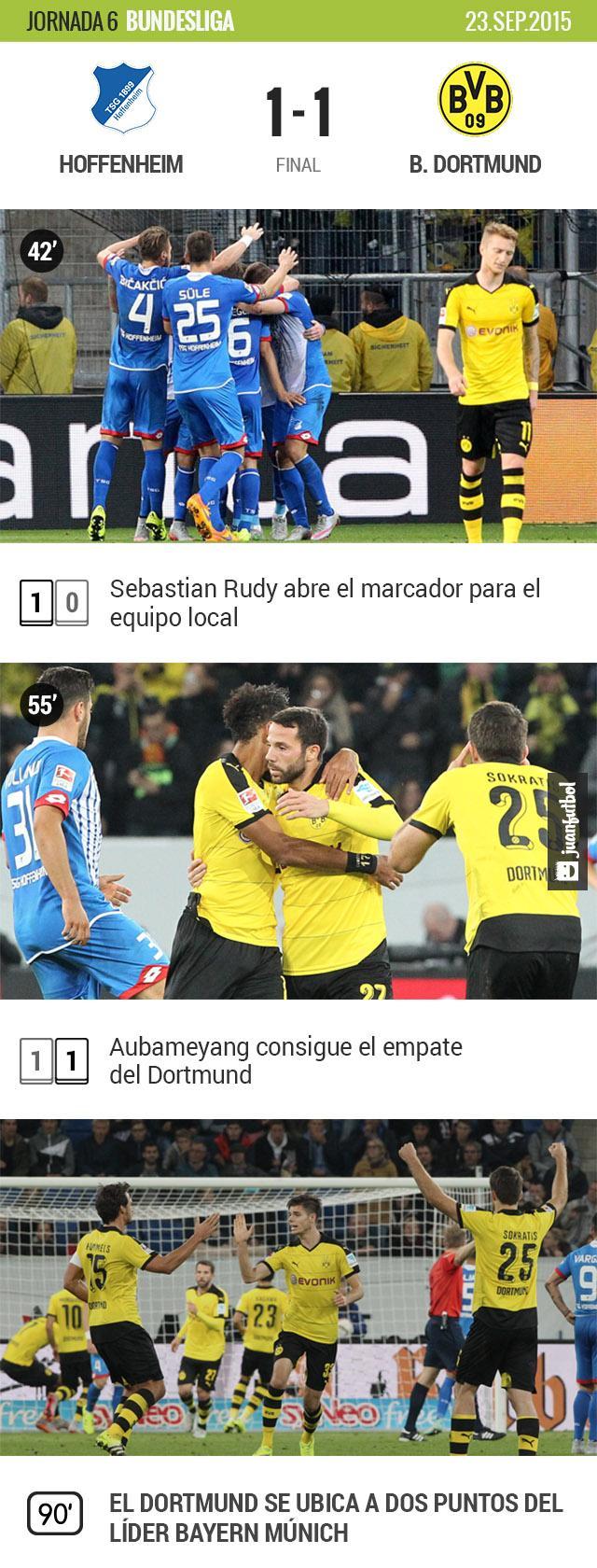 El Borussia Dortmund rescató un empate en su visita al Hoffenheim