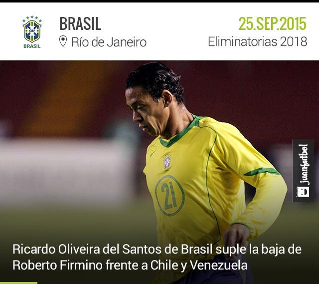 Dunga convoca a Ricardo Oliveira para las Eliminatorias para suplir a Firmino, lesionado.