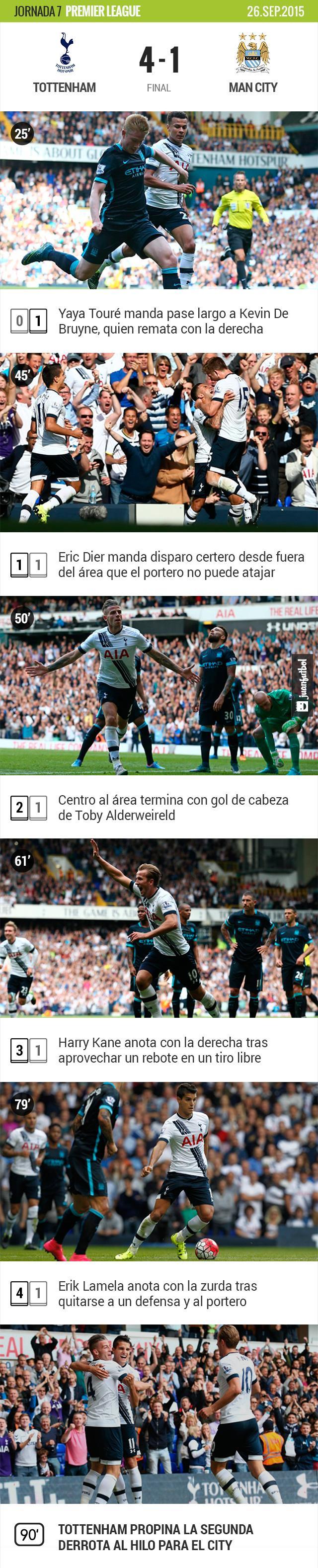 Tottenham destruye al City en casa con marcador final de 4-1
