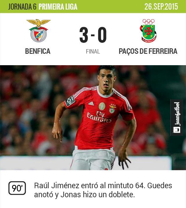 Benfica vence 3-0 de local con Jiménez en la cancha.