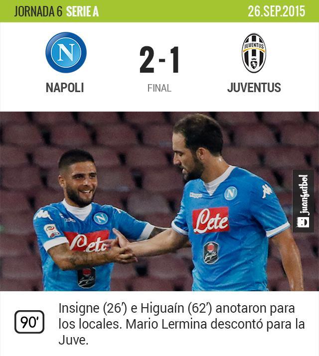 Napoli vence en casa a la Juventus