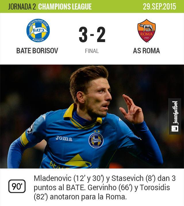 BATE Borisov con la sorpresa de la jornada al ganarle a la Roma 3-1