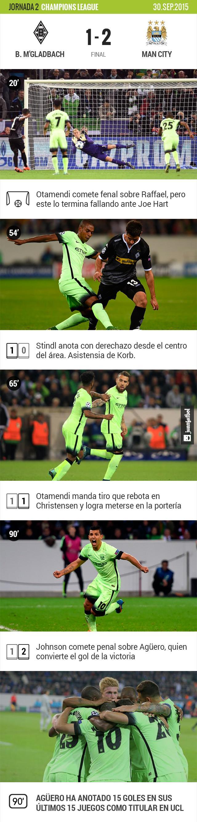 Manchester City logra la remontada contra el Borussia Monchengladbach en la segunda jornada de Champions League