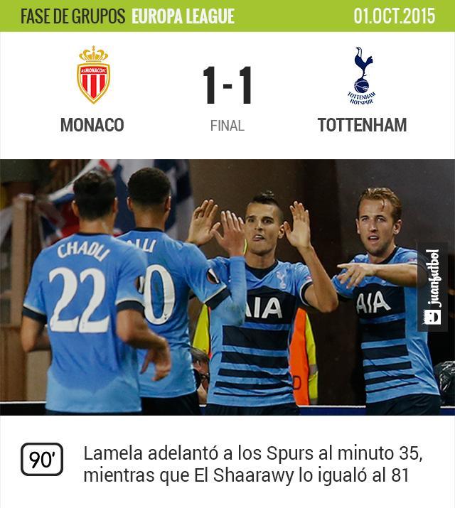 Monaco empata 1-1 frente al Tottenham en Francia