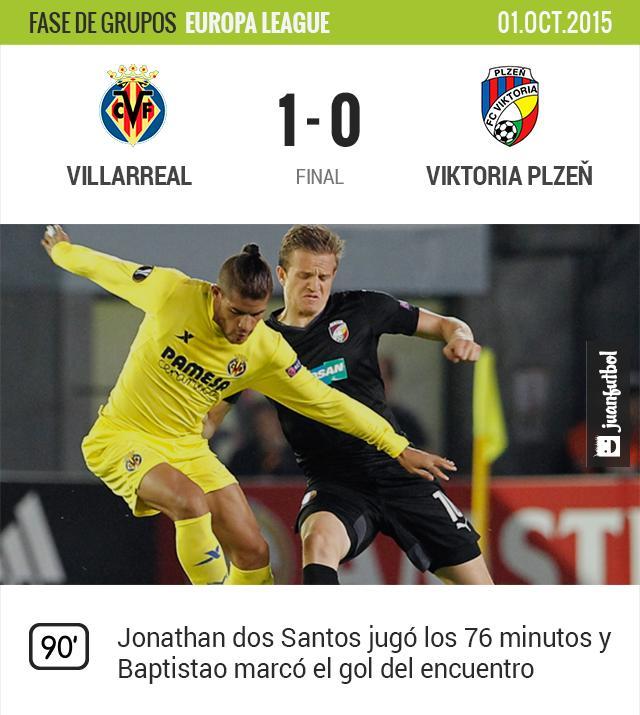 Villarreal 1-0 Viktoria