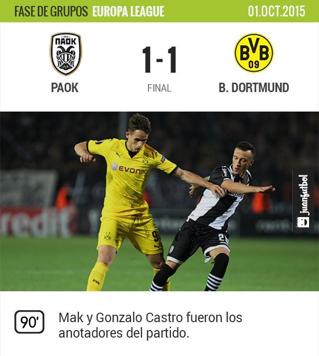 Paok-Dortmund