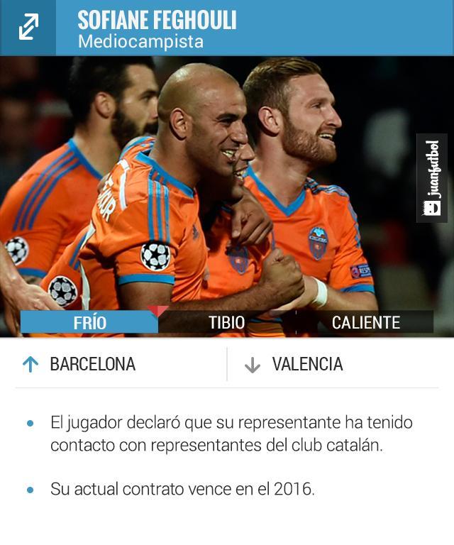 Feghouli podría llegar al Barcelona  en 2016