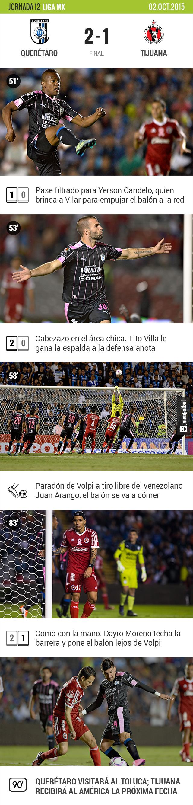 Querétaro 2-1 Tijuana