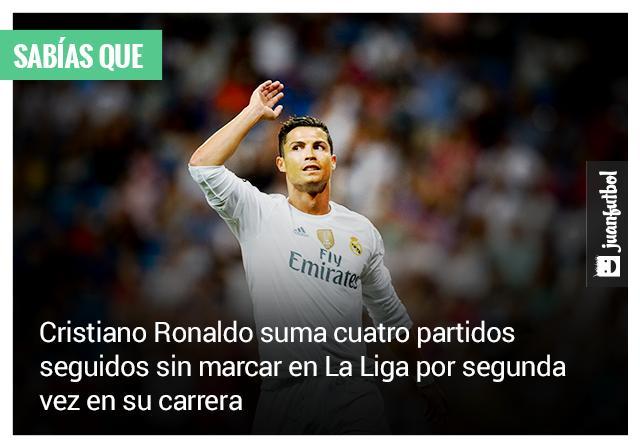 Cristiano suma cuatro partidos seguidos sin marcar en La Liga por segunda vez en su carrera
