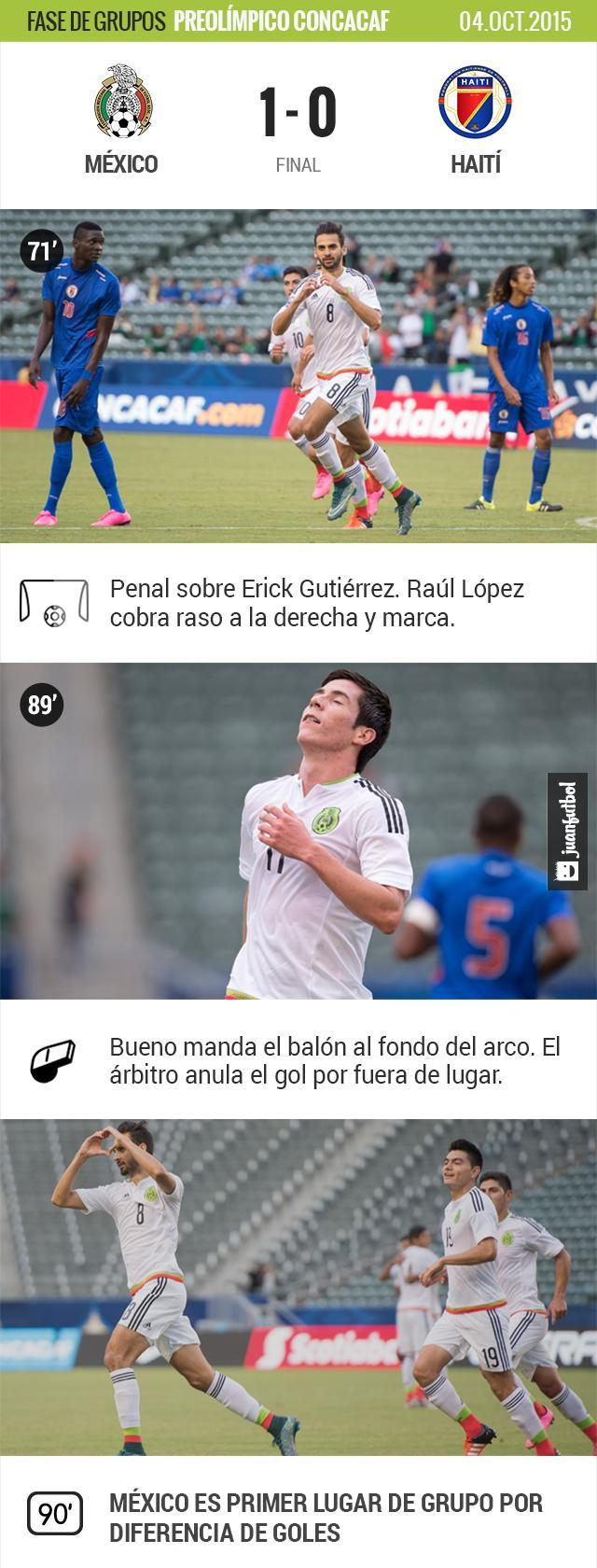 México se juega el primer lugar contra Honduras.
