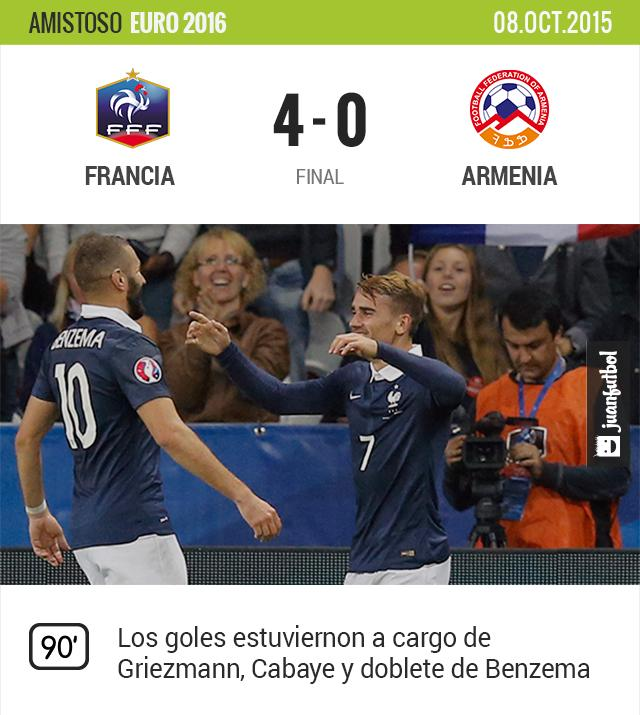 Francia golea 4-0 a Armenia