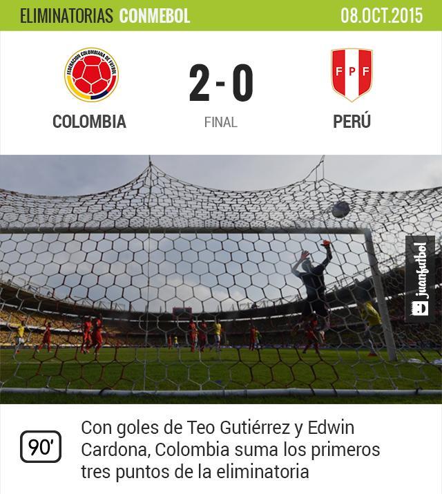 Colombia 2-0 Perú