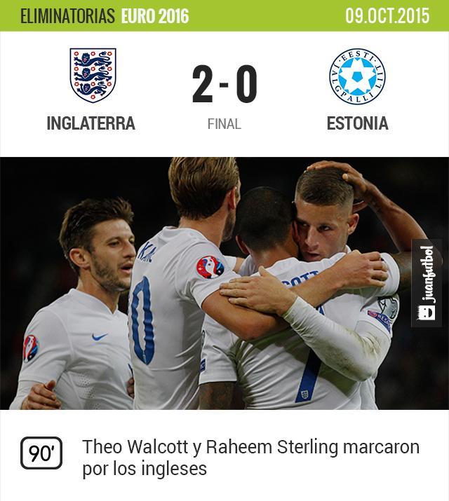Inglaterra vence 2-0 a Estonia y sigue con paso perfecto en las eliminatorias rumbo a la Euro 2016