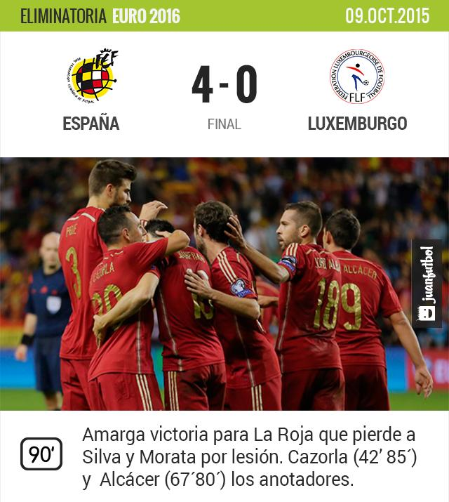 España califica para la Euro 2016 tras victoria sobre Luxemburgo