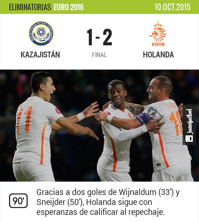 Holanda gana de visita a Kazajistán