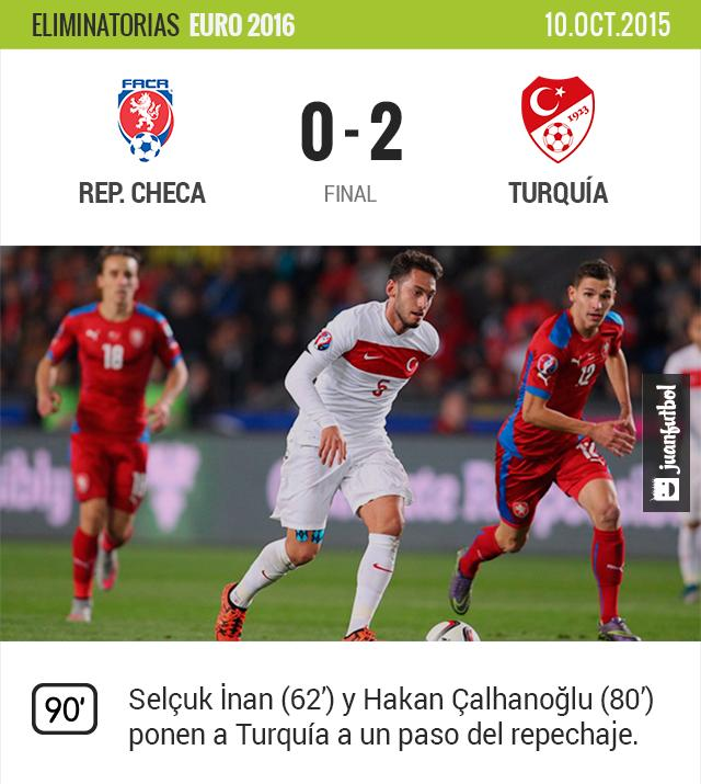 Turquía obtiene importantísima victoria en la penúltima fecha de la eliminatoria para la Euro 2016