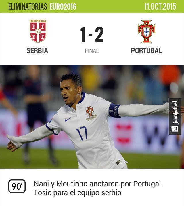 Portugal vence a Serbia en partido clasificatorio de la Euro 2016.