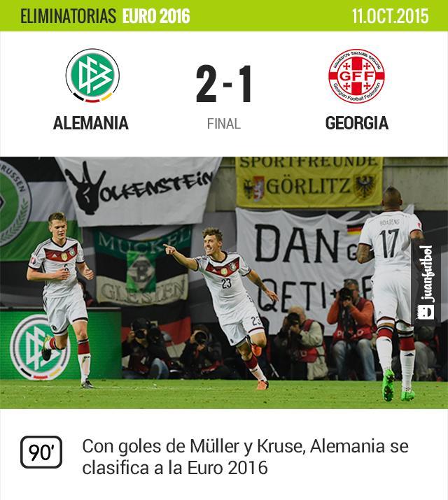 Alemania vence a Georgia y se clasifica a la Euro 2016