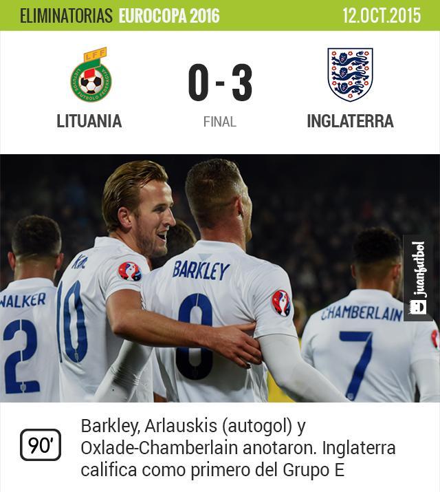 Lituania 0-3 Inglaterra