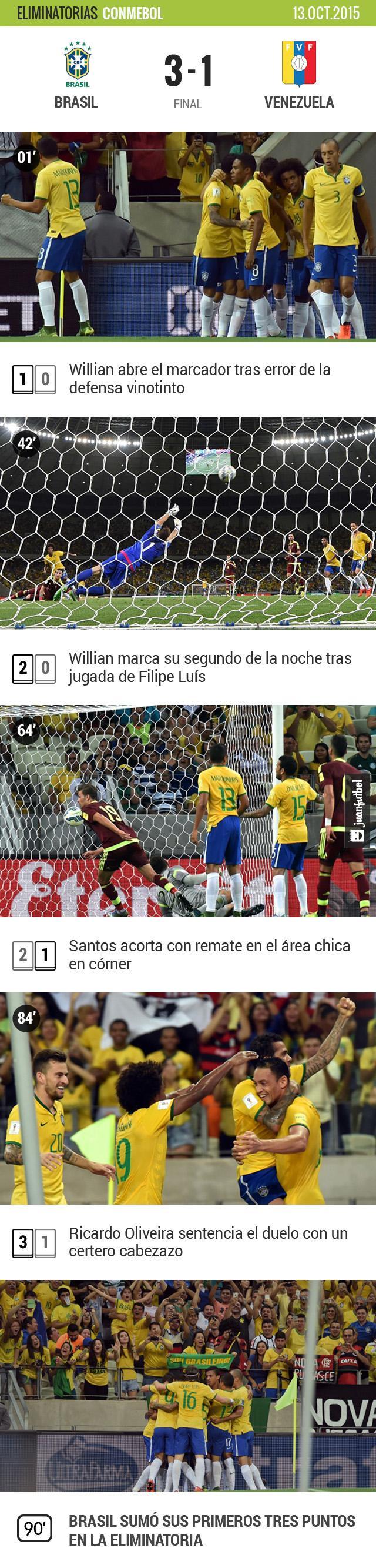 Brasil derrotó a Venezuela y sumó sus primeras tres unidades en la eliminatoria de Conmebol