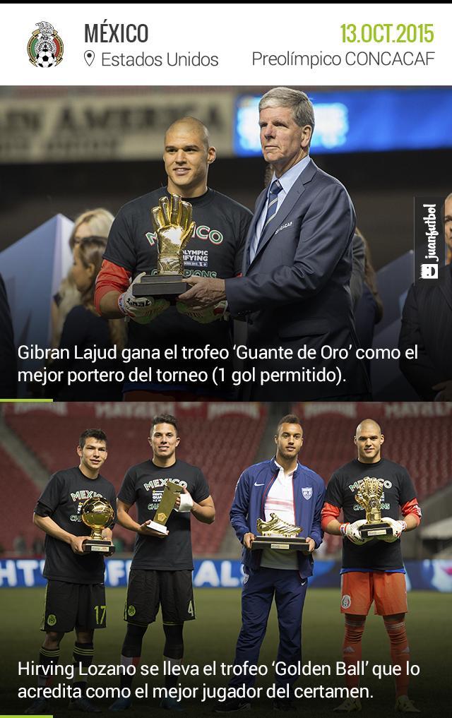 Gibran Lajud e Hirving Lozano se llevan premios individuales en el Preolímpico de CONCACAF