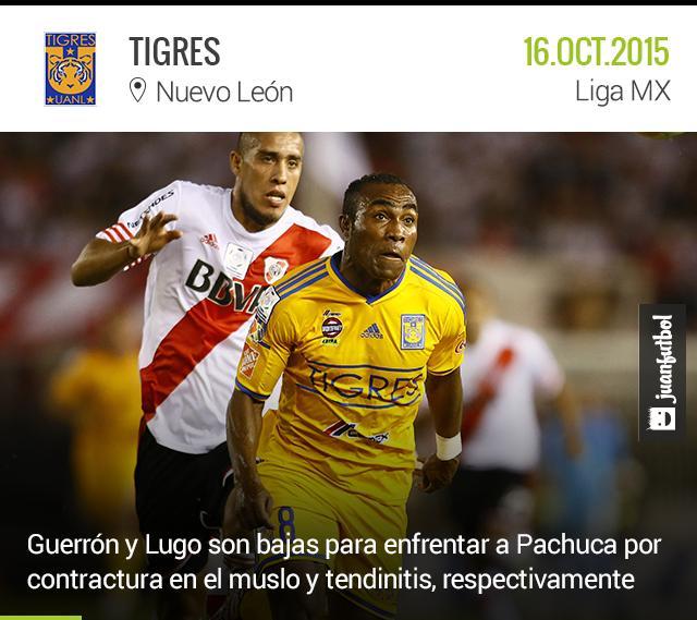 Guerrón y Lugo son bajas de Tigres frente a Pachuca