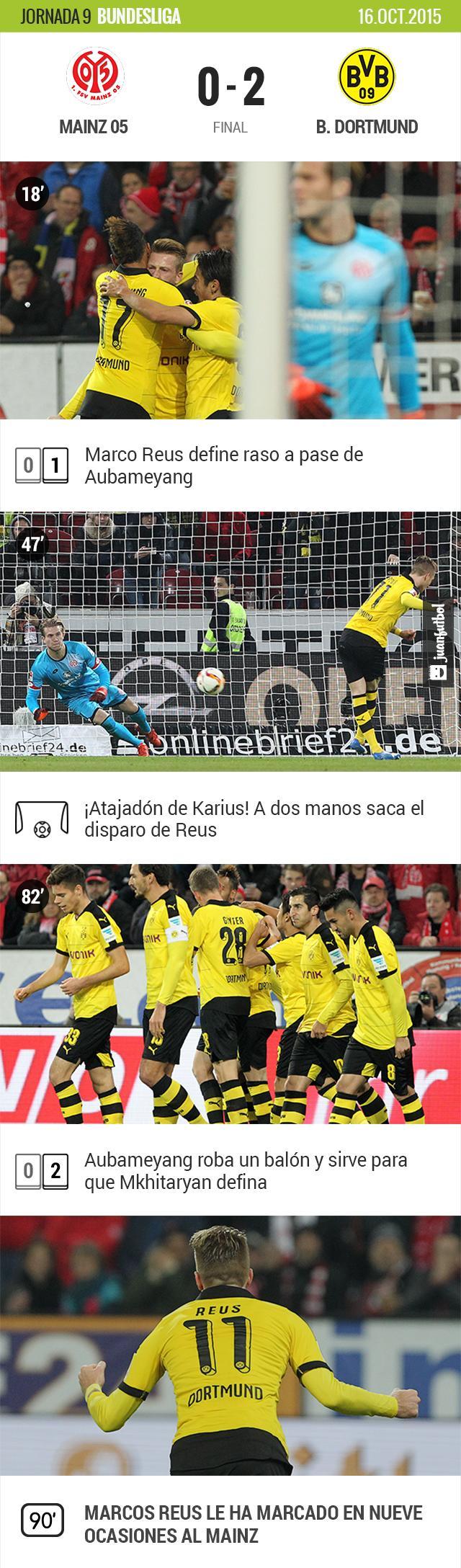 Borussia Dortmund vence 2-0 al Mainz 05 en la Bundesliga.