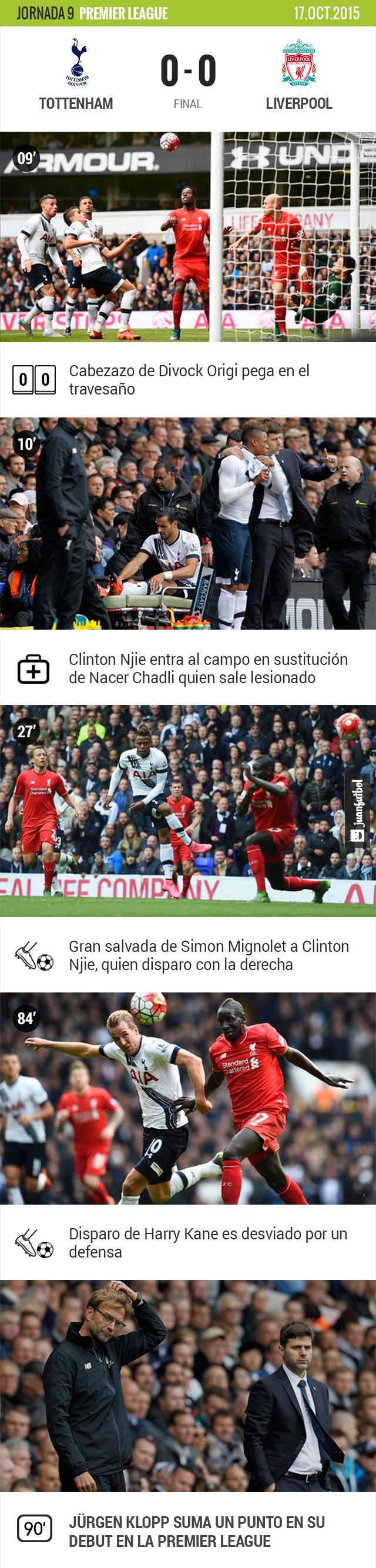 Tottenham y Liverpool firman el empate
