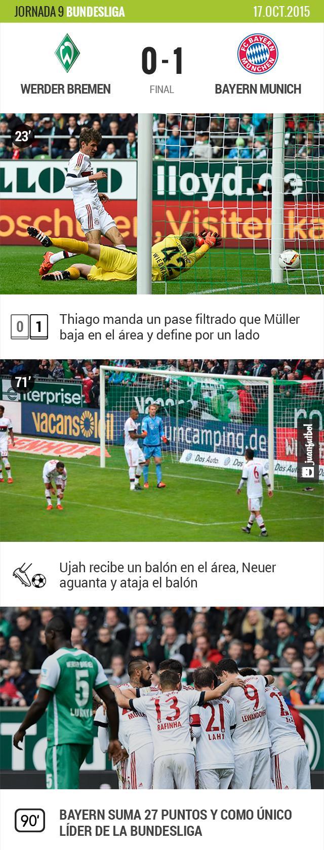 Bayern Munich vence por la mínima al Bremen de visita.