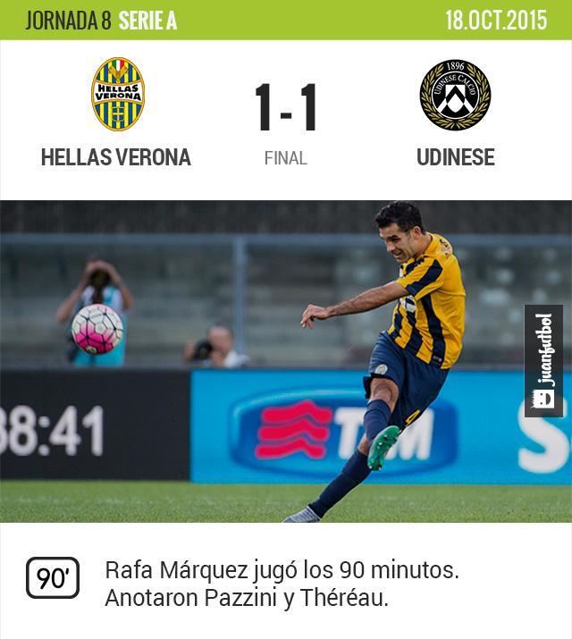 Hellas Verona empata frente al Udinese a un gol. Rafa Márquez jugó todo el partido.