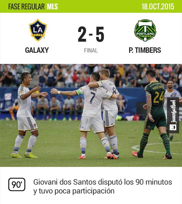 Timbers golea 5-2 al Galaxy