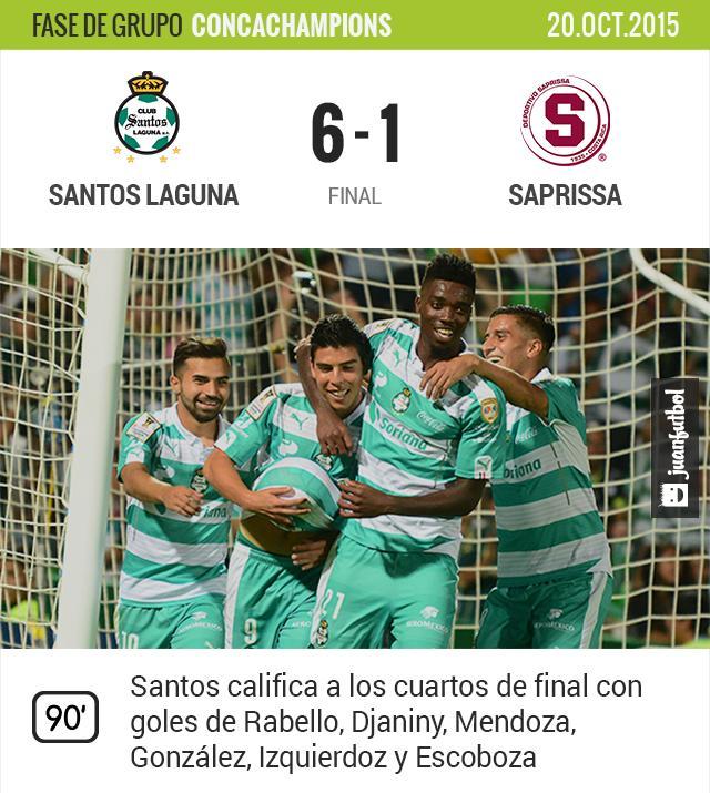 Santos Laguna avanza a la siguiente ronda de la Concachampions tras goleada ante Saprissa