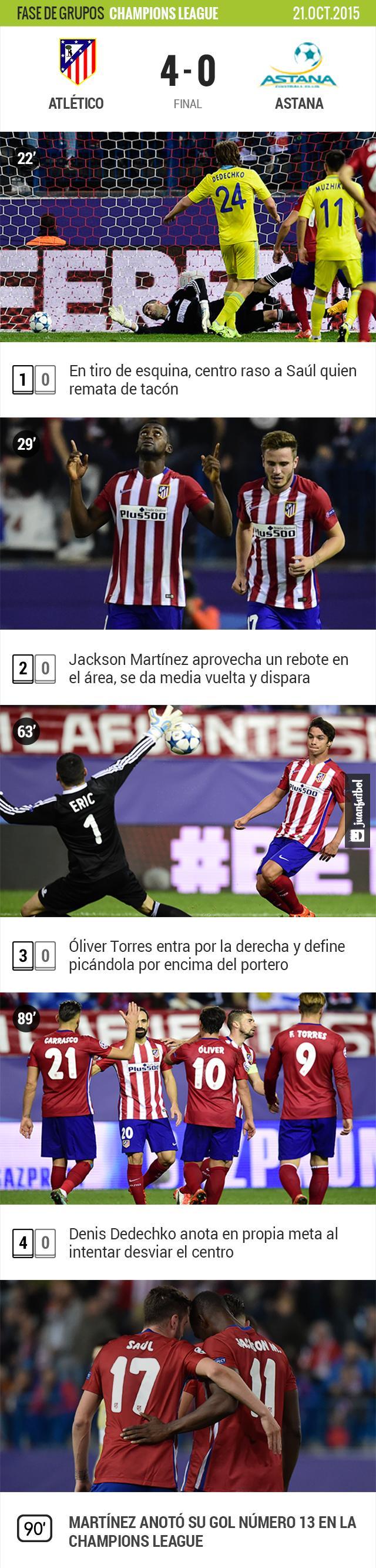 Atlético-Astana
