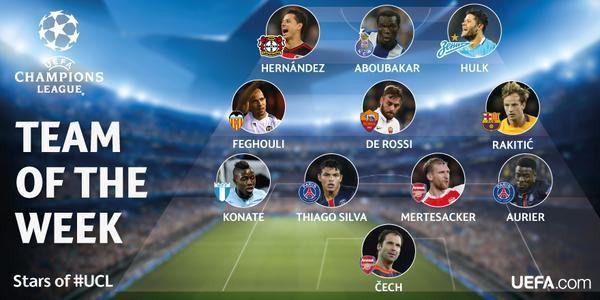 Champions League, equipo de la tercera semana