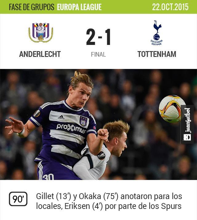 Tottenham desaprovecha ventaja y cae ante el Anderlecht