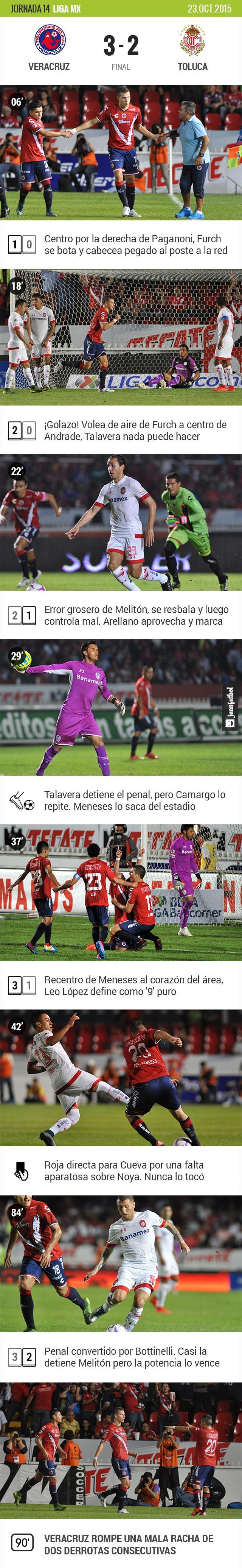 Veracruz 3-2 Toluca