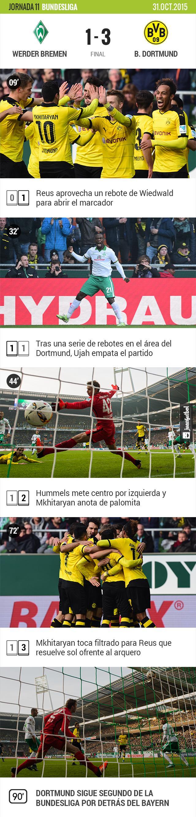 Dortmund vence al Bremen de visita y sigue como segundo de la Bundesliga